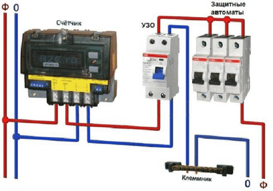 Подключение УЗО в двухпроводных линиях для того, чтобы предотвратить утечку тока